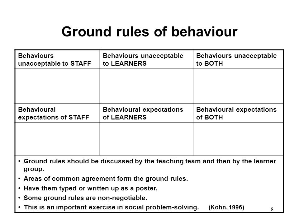 19 A sequenced repertoire of strategies for the management of disruptive behaviour 1.Core skills – these are powerful skills, useful in all discipline transactions.