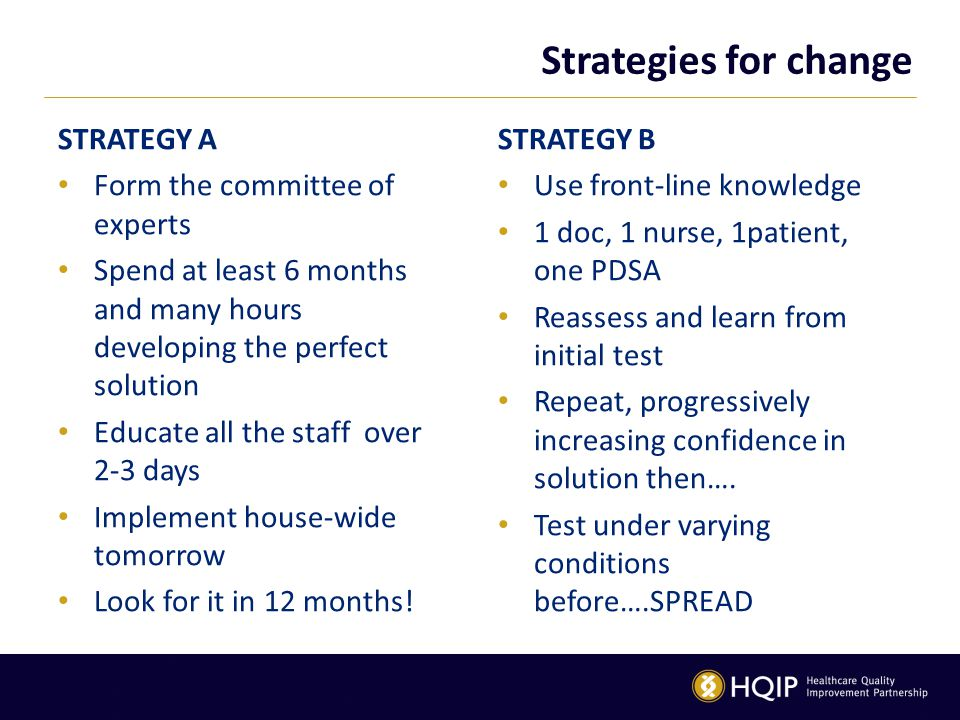 Strategies for change STRATEGY A Form the committee of experts Spend at least 6 months and many hours developing the perfect solution Educate all the