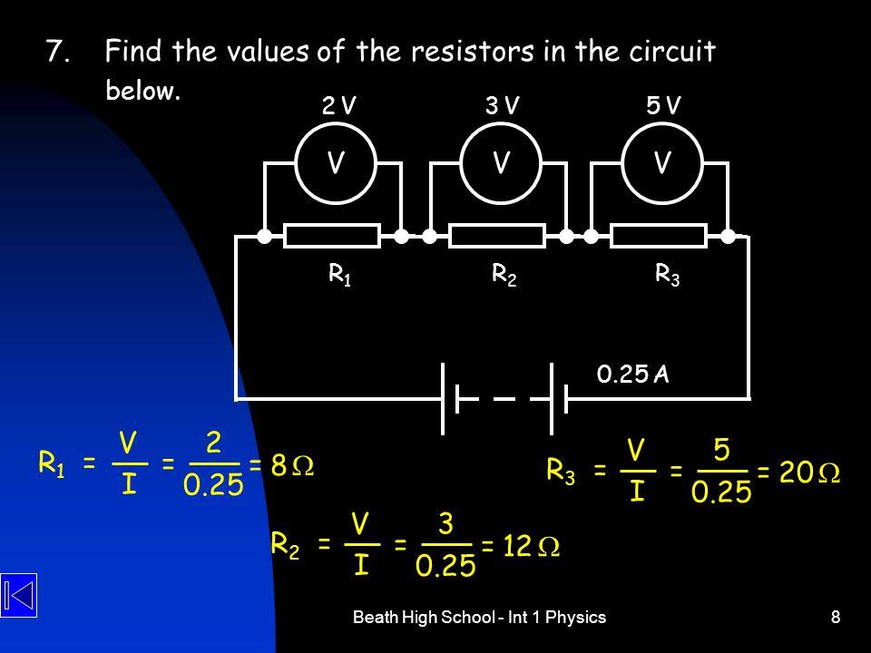 Beath High School - Int 1 Physics9 8.A resistor of resistance 50  is placed in a circuit.