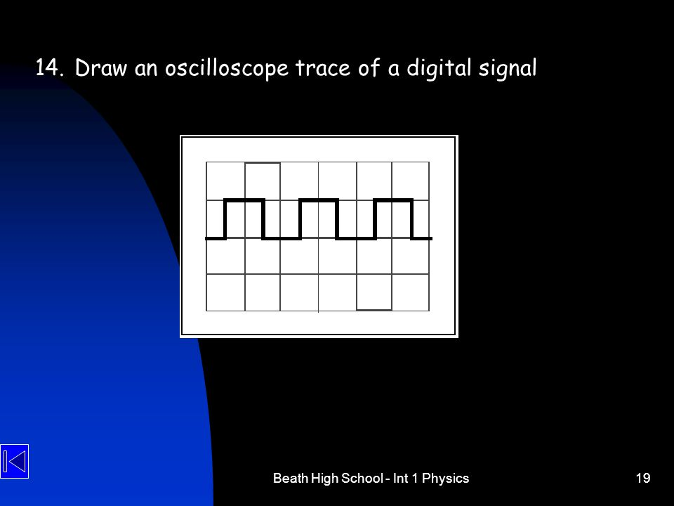 Beath High School - Int 1 Physics19 14.Draw an oscilloscope trace of a digital signal