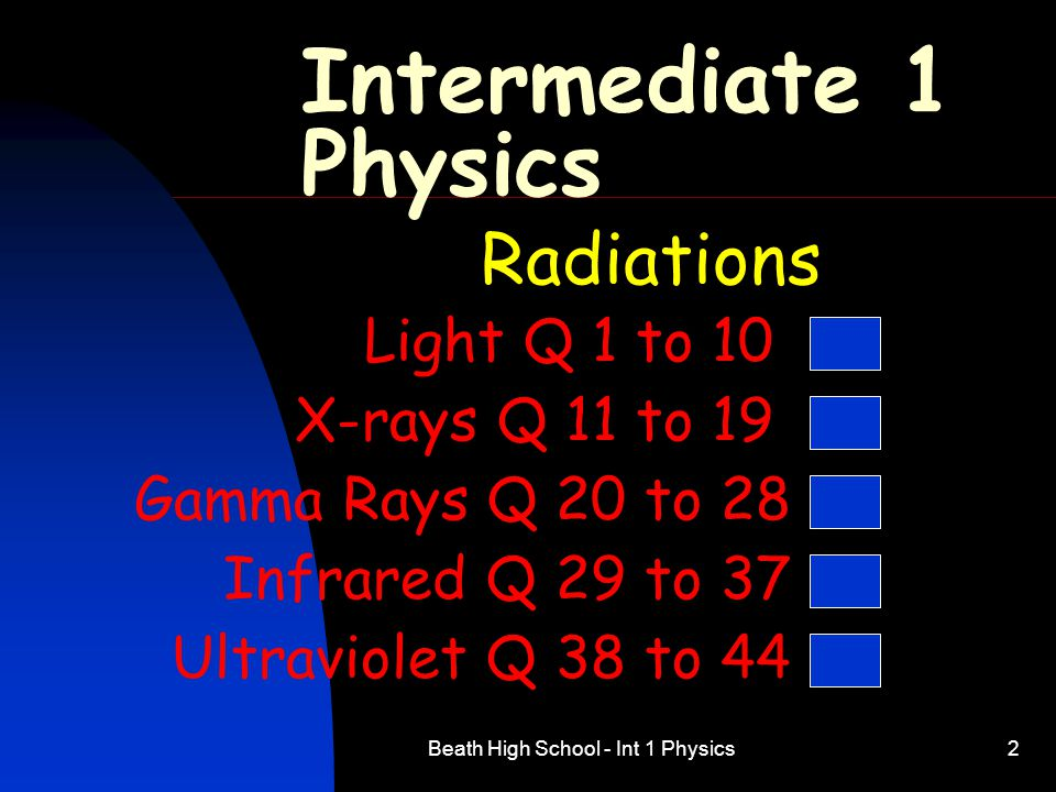 Beath High School - Int 1 Physics2 Intermediate 1 Physics Radiations Light Q 1 to 10 X-rays Q 11 to 19 Gamma Rays Q 20 to 28 Infrared Q 29 to 37 Ultra