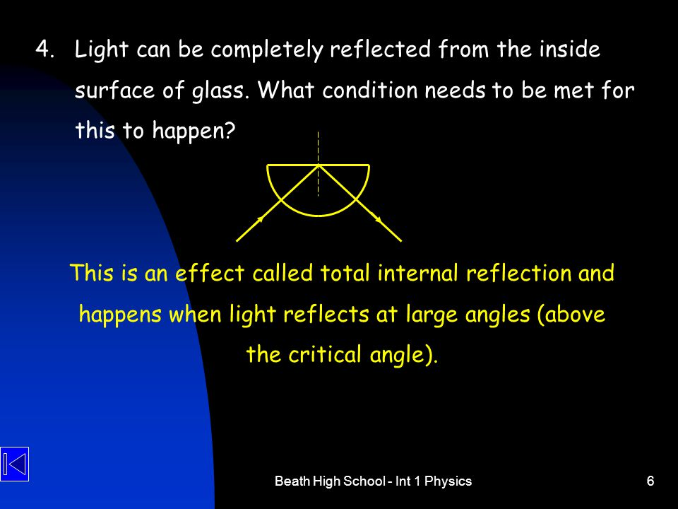 Beath High School - Int 1 Physics6 4.Light can be completely reflected from the inside surface of glass. What condition needs to be met for this to ha