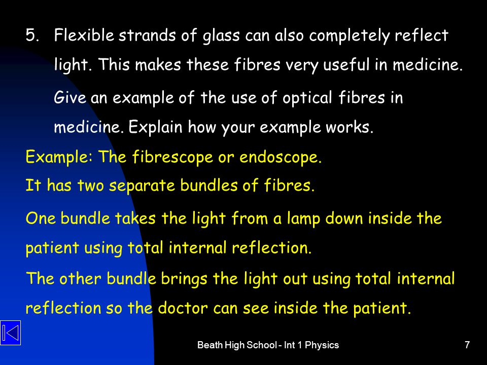 Beath High School - Int 1 Physics7 5.Flexible strands of glass can also completely reflect light. This makes these fibres very useful in medicine. Giv