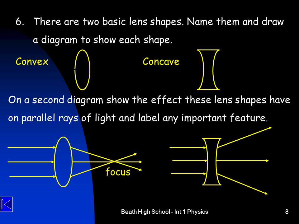 Beath High School - Int 1 Physics8 6.There are two basic lens shapes. Name them and draw a diagram to show each shape. ConvexConcave On a second diagr