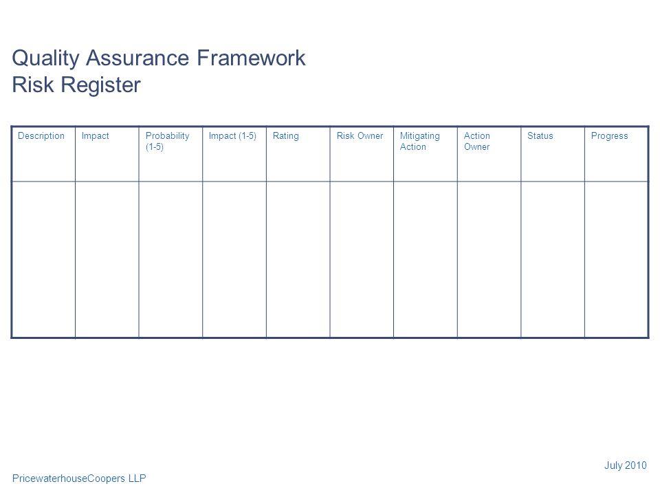 PricewaterhouseCoopers LLP July 2010 Quality Assurance Framework Risk Register DescriptionImpactProbability (1-5) Impact (1-5)RatingRisk OwnerMitigati