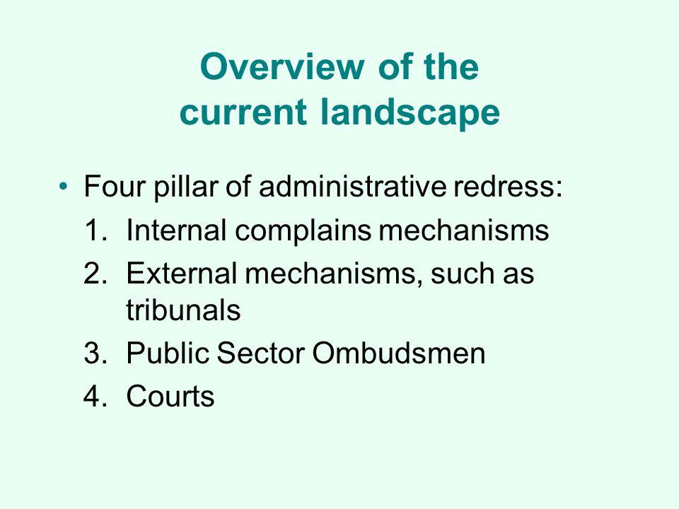 Overview of the current landscape Four pillar of administrative redress: 1.Internal complains mechanisms 2.