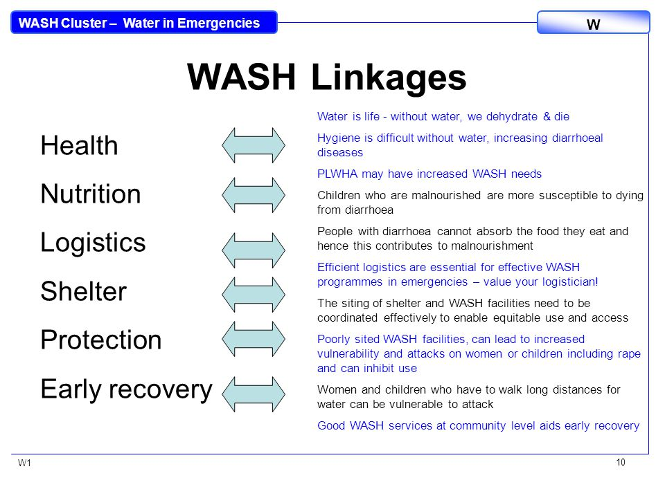 WASH Cluster – Water in Emergencies W W1 10 WASH Linkages Health Nutrition Logistics Shelter Protection Early recovery Water is life - without water, we dehydrate & die Hygiene is difficult without water, increasing diarrhoeal diseases PLWHA may have increased WASH needs Children who are malnourished are more susceptible to dying from diarrhoea People with diarrhoea cannot absorb the food they eat and hence this contributes to malnourishment Efficient logistics are essential for effective WASH programmes in emergencies – value your logistician.