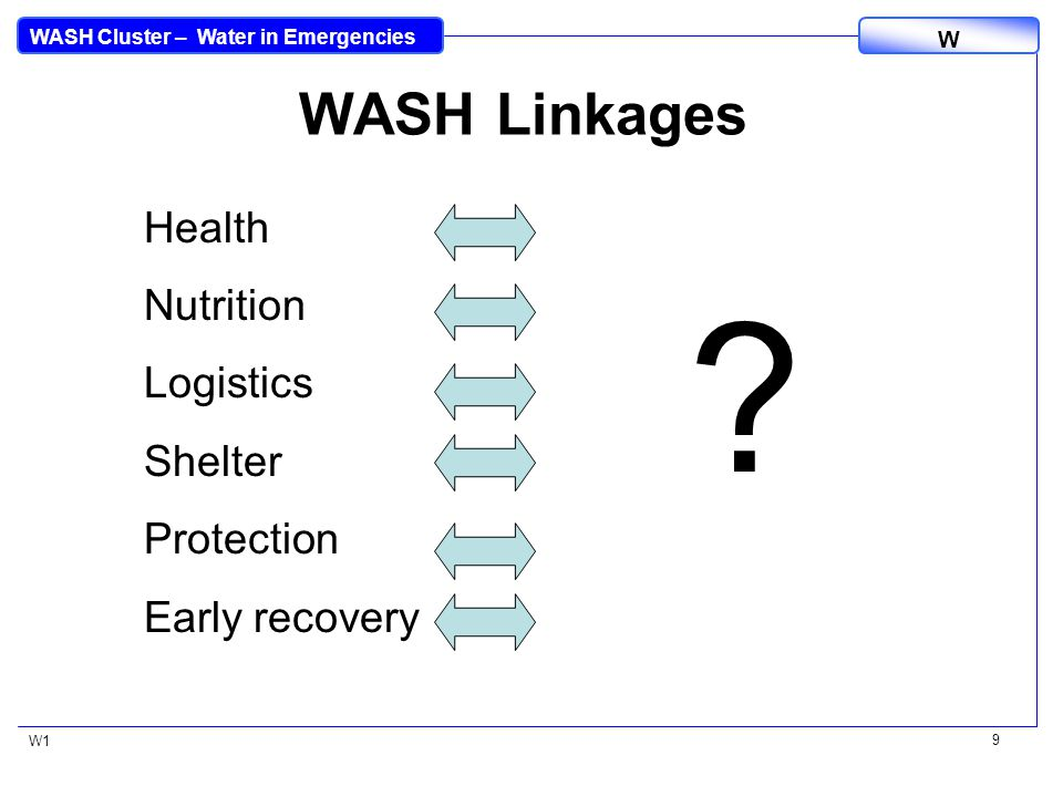 WASH Cluster – Water in Emergencies W W1 9 WASH Linkages Health Nutrition Logistics Shelter Protection Early recovery ?