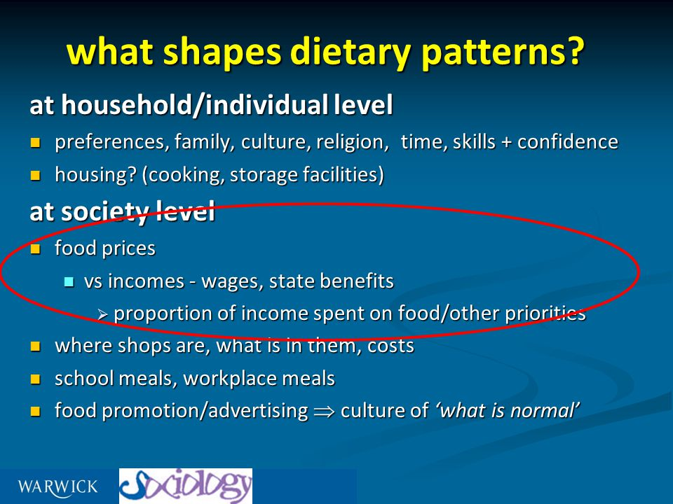 what shapes dietary patterns.