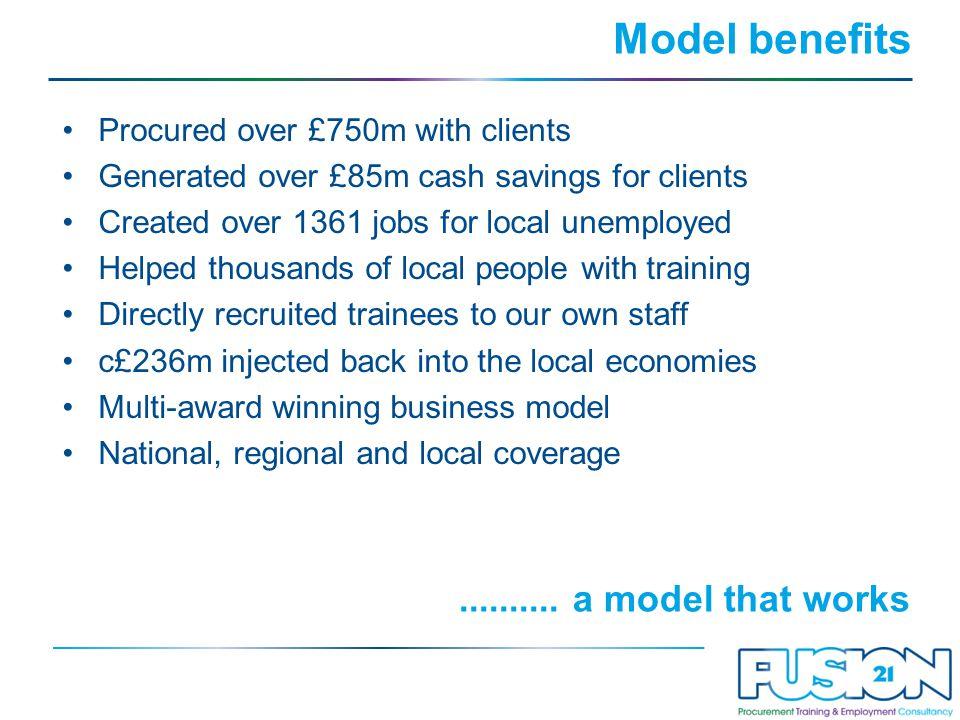 Model benefits..........