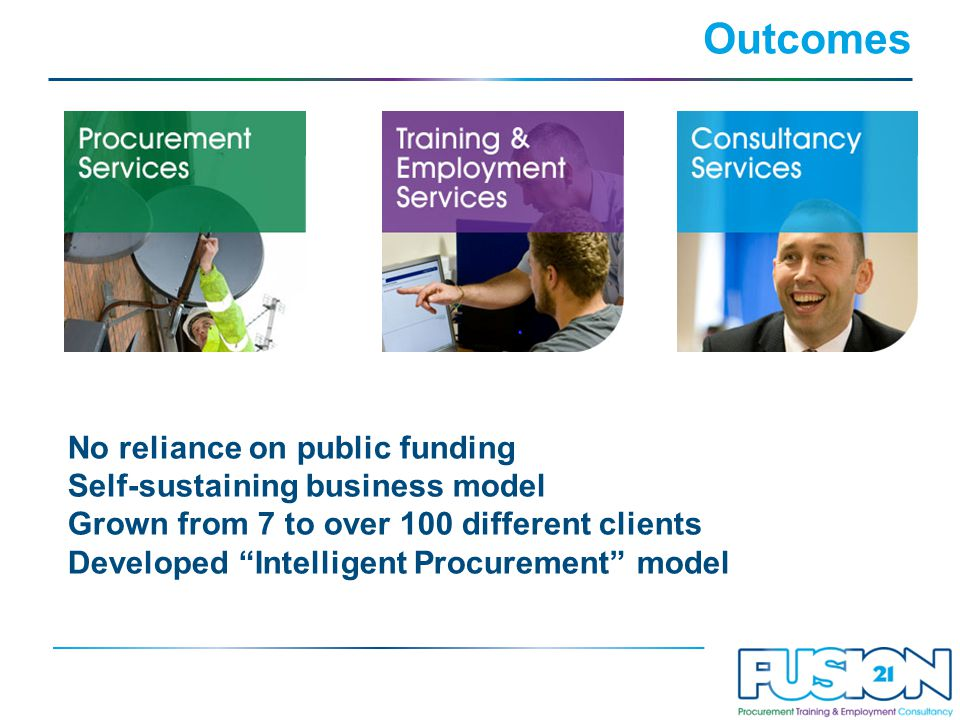 Outcomes No reliance on public funding Self-sustaining business model Grown from 7 to over 100 different clients Developed Intelligent Procurement model