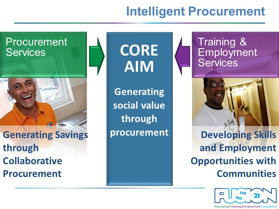 Intelligent Procurement Procurement Services Training & Employment Services Generating Savings through Collaborative Procurement Developing Skills and Employment Opportunities with Communities CORE AIM Generating social value through procurement