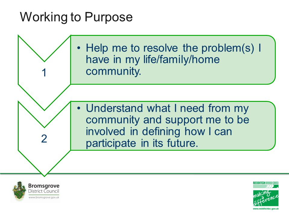 Working to Purpose 1 Help me to resolve the problem(s) I have in my life/family/home community. 2 Understand what I need from my community and support