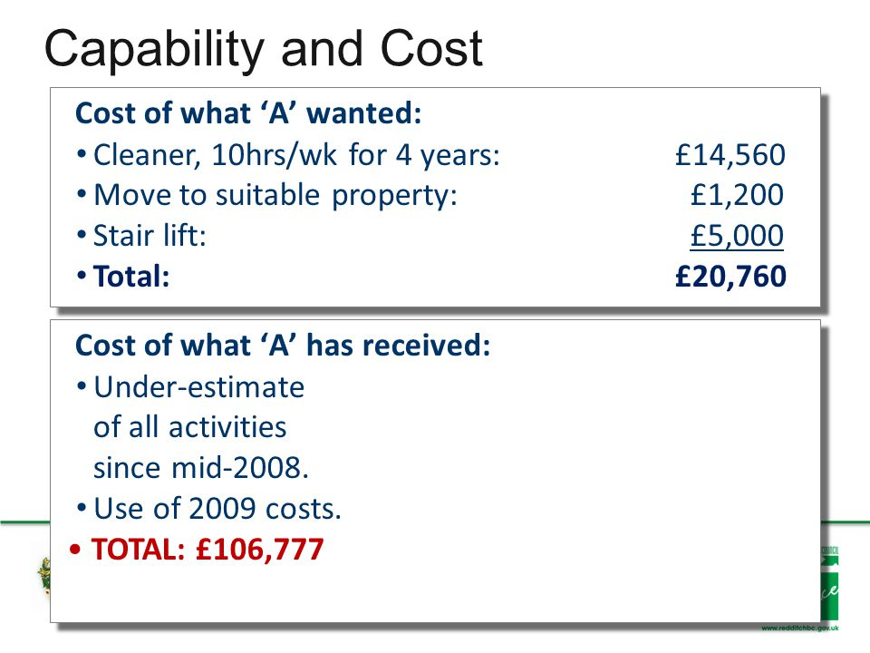 Capability and Cost Cost of what 'A' wanted: Cleaner, 10hrs/wk for 4 years: £14,560 Move to suitable property: £1,200 Stair lift: £5,000 Total: £20,76