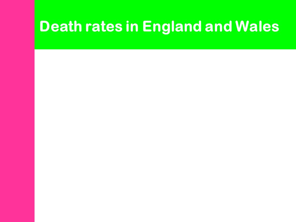 Death rates in England and Wales