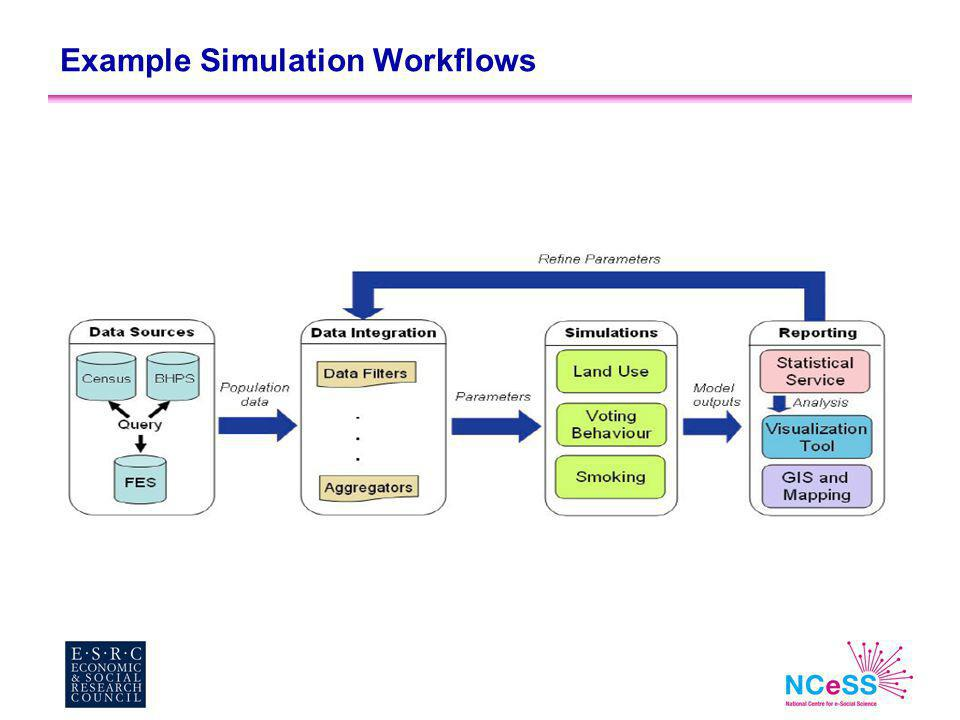 Example Simulation Workflows