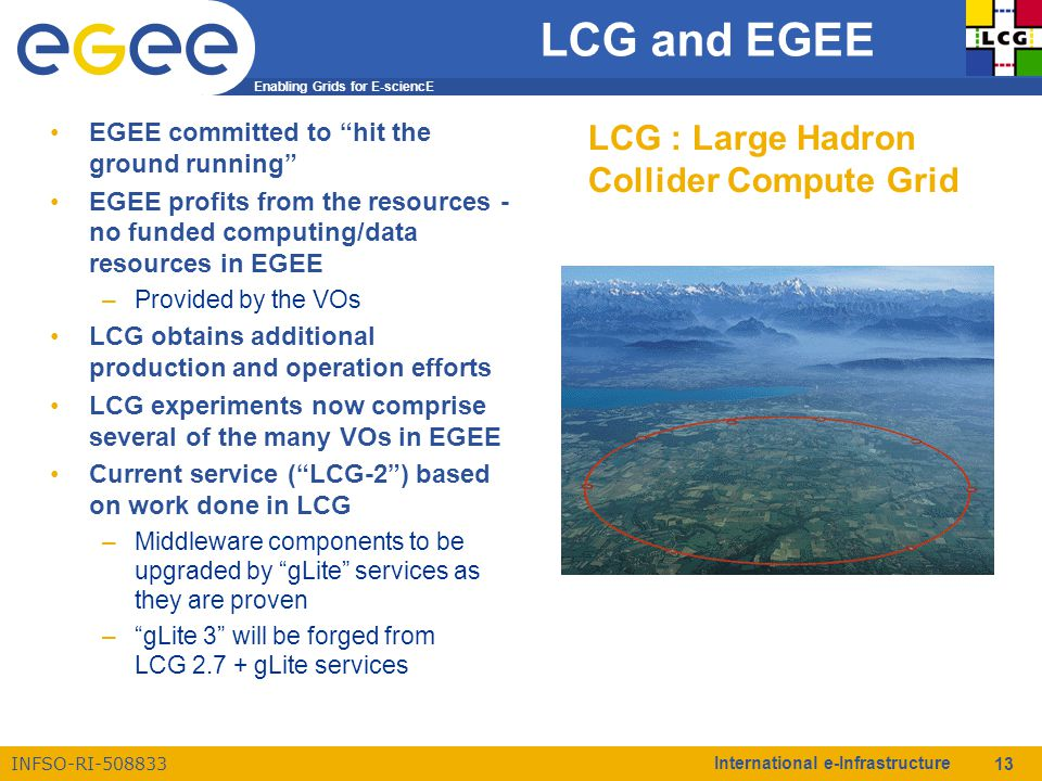 Enabling Grids for E-sciencE INFSO-RI-508833 International e-Infrastructure 13 LCG and EGEE EGEE committed to hit the ground running EGEE profits from the resources - no funded computing/data resources in EGEE –Provided by the VOs LCG obtains additional production and operation efforts LCG experiments now comprise several of the many VOs in EGEE Current service ( LCG-2 ) based on work done in LCG –Middleware components to be upgraded by gLite services as they are proven – gLite 3 will be forged from LCG 2.7 + gLite services LCG : Large Hadron Collider Compute Grid