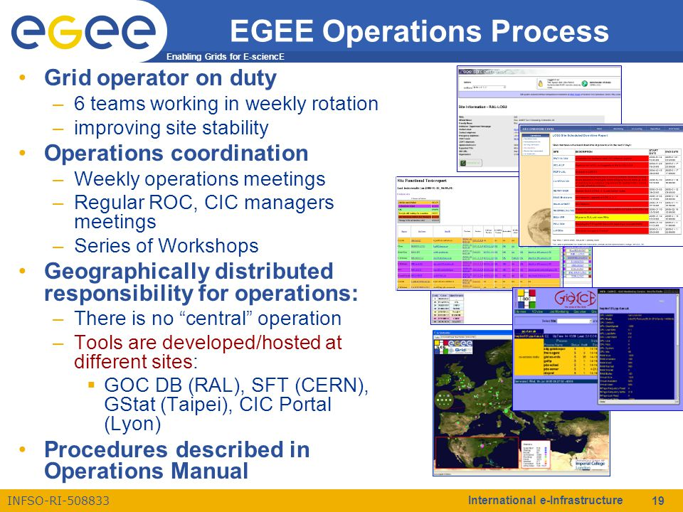 Enabling Grids for E-sciencE INFSO-RI-508833 International e-Infrastructure 19 EGEE Operations Process Grid operator on duty –6 teams working in weekl