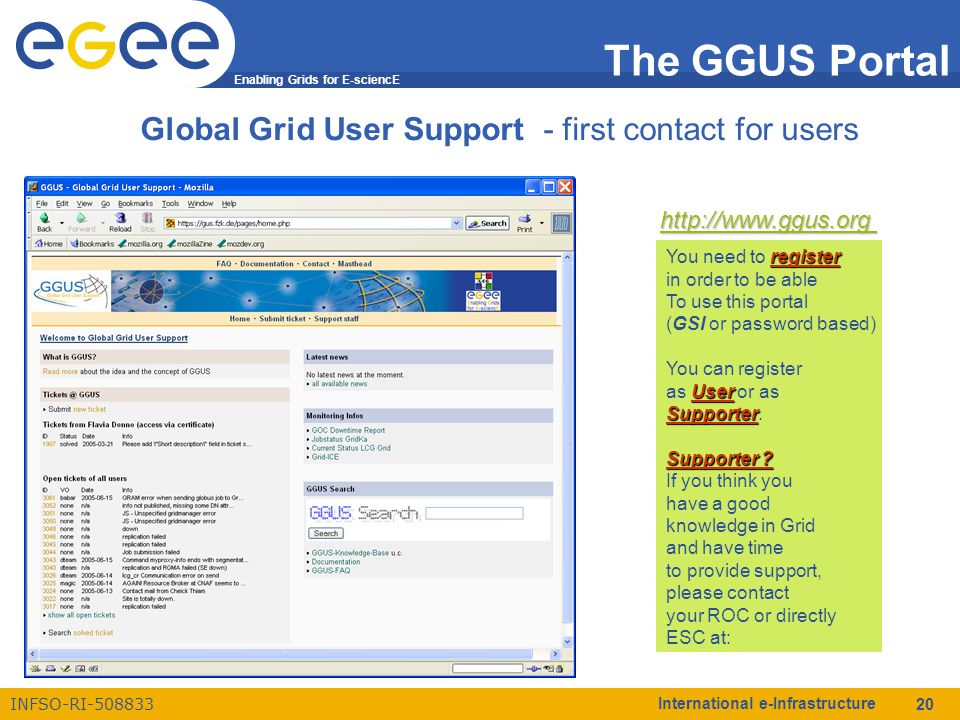 Enabling Grids for E-sciencE INFSO-RI-508833 International e-Infrastructure 20 The GGUS Portalhttp://www.ggus.org register You need to register in ord