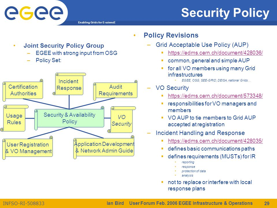 Enabling Grids for E-sciencE INFSO-RI-508833 Ian Bird User Forum Feb. 2006 EGEE Infrastructure & Operations 29 Security Policy Joint Security Policy G
