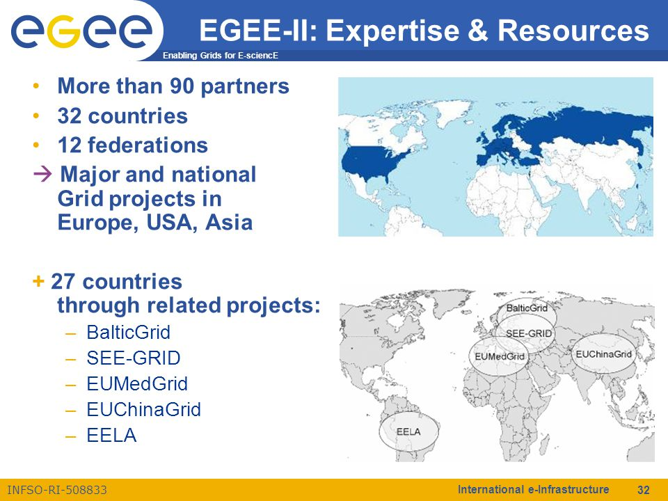 Enabling Grids for E-sciencE INFSO-RI-508833 International e-Infrastructure 32 EGEE-II: Expertise & Resources More than 90 partners 32 countries 12 federations  Major and national Grid projects in Europe, USA, Asia + 27 countries through related projects: –BalticGrid –SEE-GRID –EUMedGrid –EUChinaGrid –EELA