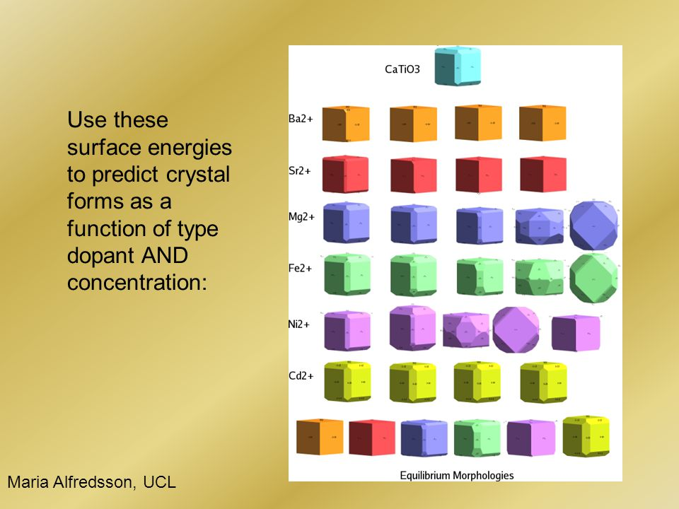14 Use these surface energies to predict crystal forms as a function of type dopant AND concentration: Maria Alfredsson, UCL