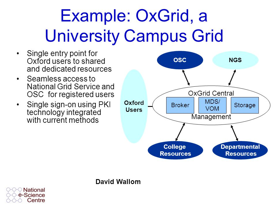 Example: OxGrid, a University Campus Grid Single entry point for Oxford users to shared and dedicated resources Seamless access to National Grid Service and OSC for registered users Single sign-on using PKI technology integrated with current methods NGSOSC OxGrid Central Management Broker MDS/ VOM Storage College Resources Departmental Resources Oxford Users David Wallom