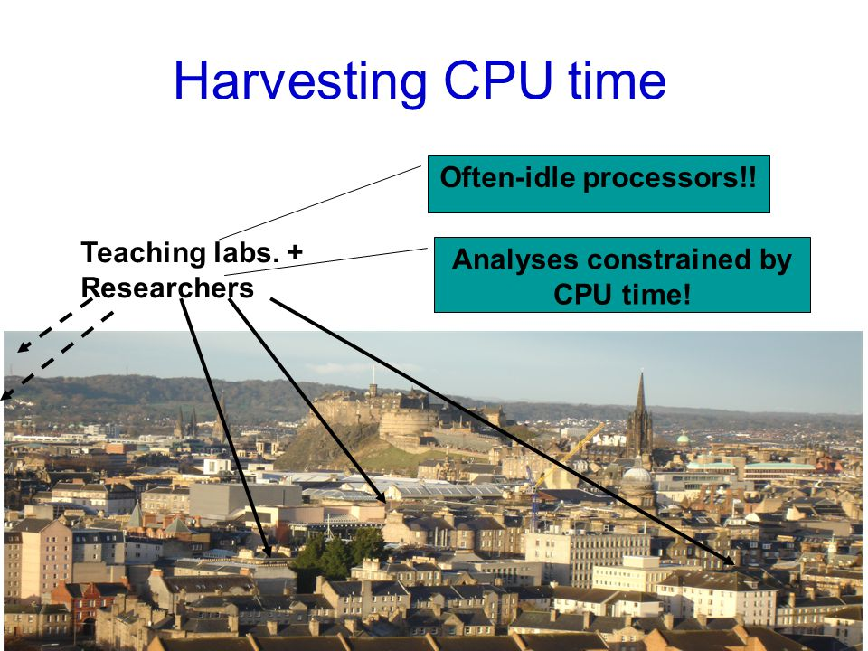 6 Harvesting CPU time Teaching labs. + Researchers Often-idle processors!.