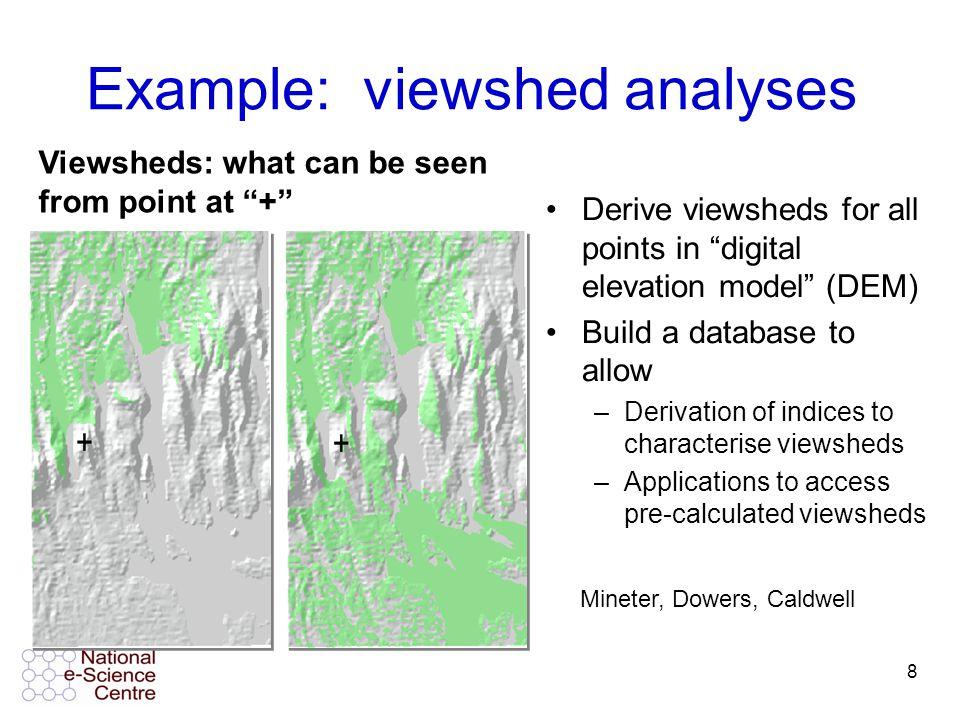 9 Example: viewshed analyses Condor Viewshed creation Coordinator Starts,monitors Condor jobs.
