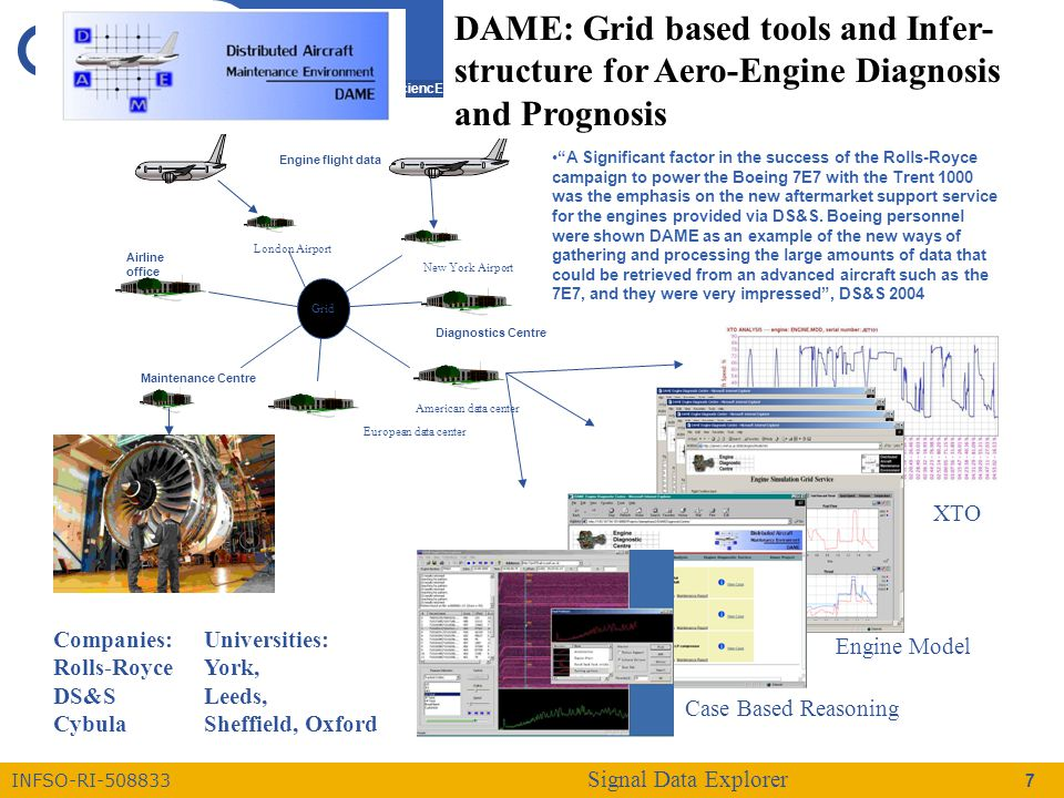Enabling Grids for E-sciencE INFSO-RI-508833 18 What is Grid computing.
