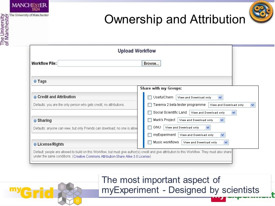 The most important aspect of myExperiment - Designed by scientists Ownership and Attribution