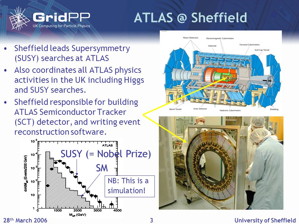 28 th March 2006University of Sheffield3 ATLAS @ Sheffield Sheffield leads Supersymmetry (SUSY) searches at ATLAS Also coordinates all ATLAS physics activities in the UK including Higgs and SUSY searches.