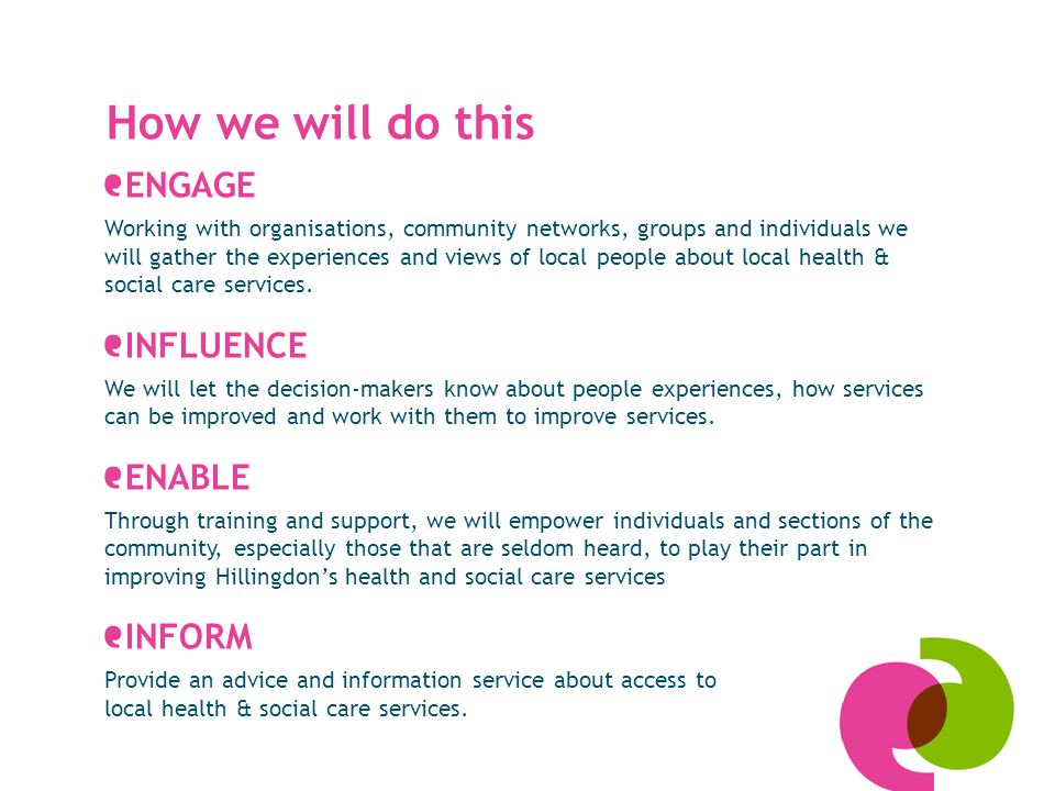 How we will do this ENGAGE Working with organisations, community networks, groups and individuals we will gather the experiences and views of local people about local health & social care services.