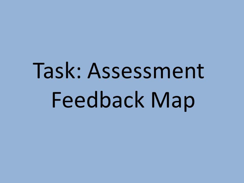 Task: Assessment Feedback Map