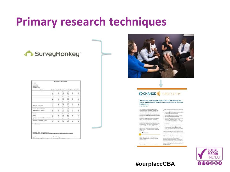 #ourplaceCBA Primary research techniques