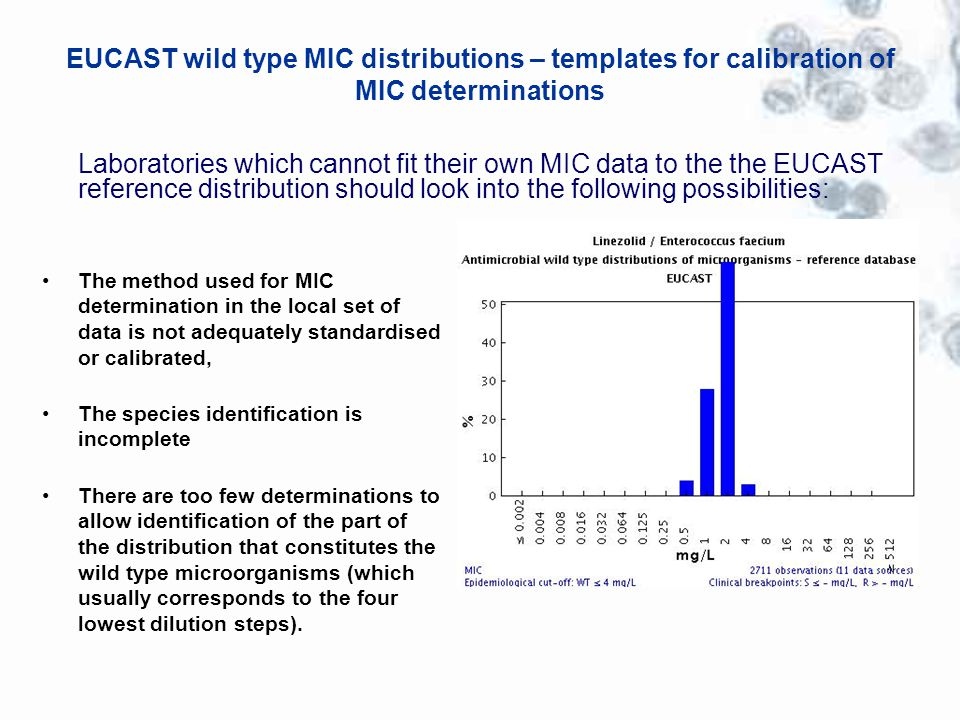 EUCAST wild type MIC distributions – templates for calibration of MIC determinations The method used for MIC determination in the local set of data is not adequately standardised or calibrated, The species identification is incomplete There are too few determinations to allow identification of the part of the distribution that constitutes the wild type microorganisms (which usually corresponds to the four lowest dilution steps).