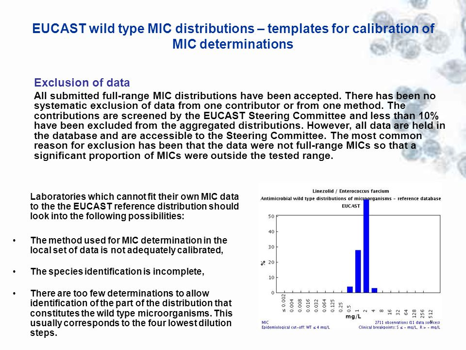 EUCAST wild type MIC distributions – templates for calibration of MIC determinations Laboratories which cannot fit their own MIC data to the the EUCAST reference distribution should look into the following possibilities: The method used for MIC determination in the local set of data is not adequately calibrated, The species identification is incomplete, There are too few determinations to allow identification of the part of the distribution that constitutes the wild type microorganisms.
