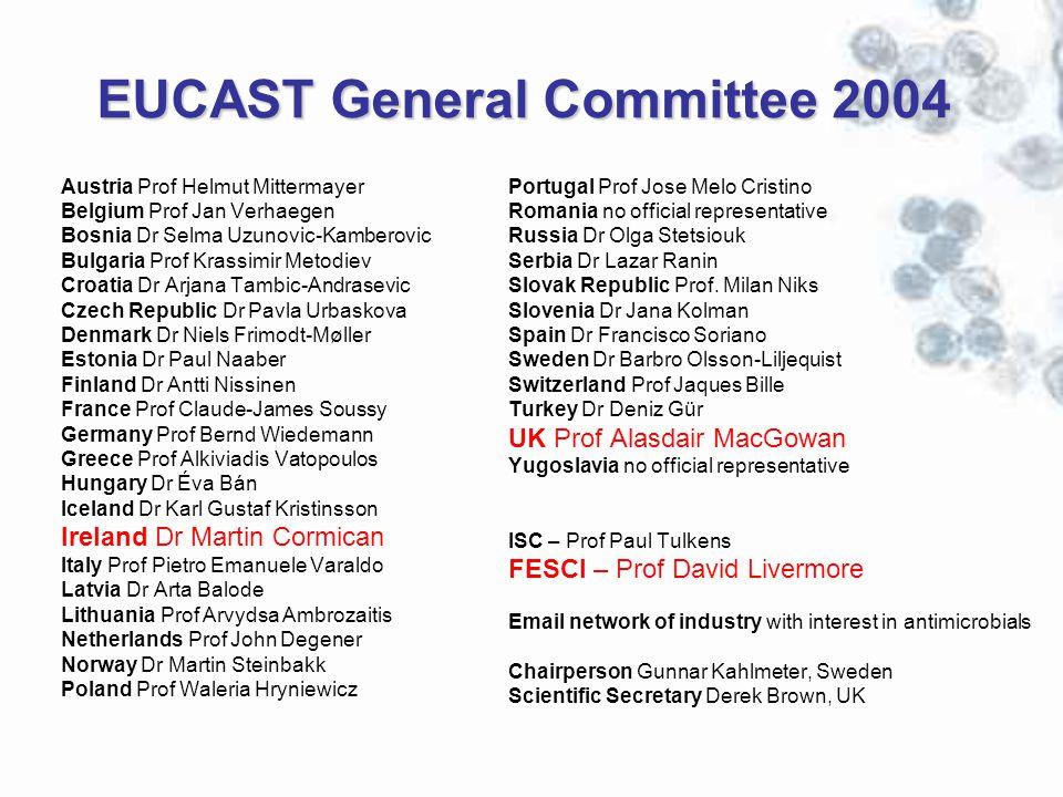 EUCAST General Committee 2004 Austria Prof Helmut Mittermayer Belgium Prof Jan Verhaegen Bosnia Dr Selma Uzunovic-Kamberovic Bulgaria Prof Krassimir M
