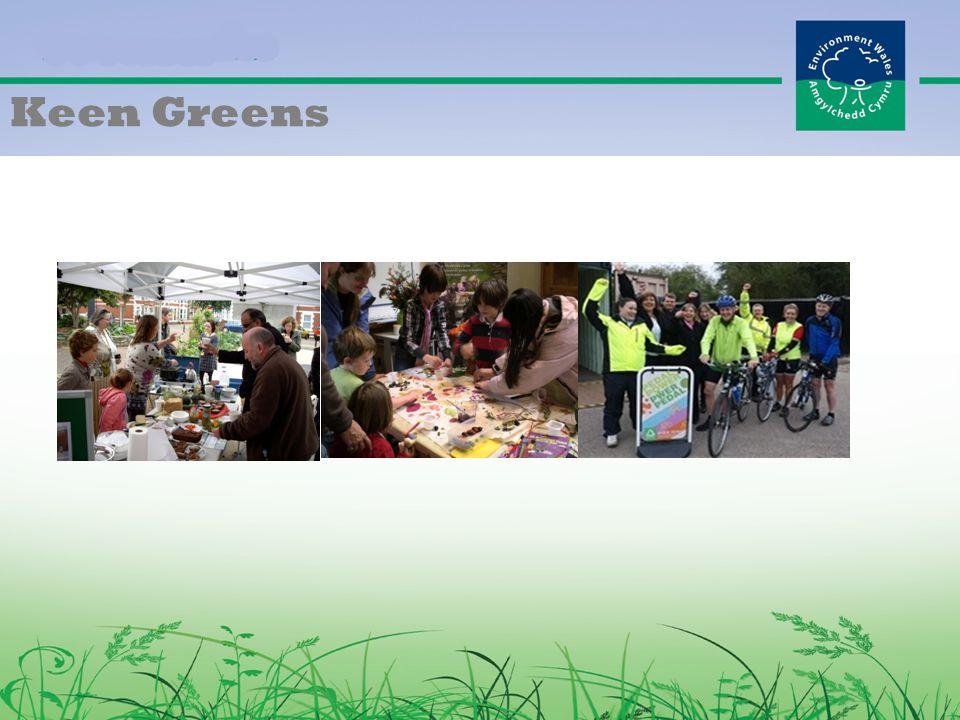 Keen Greens