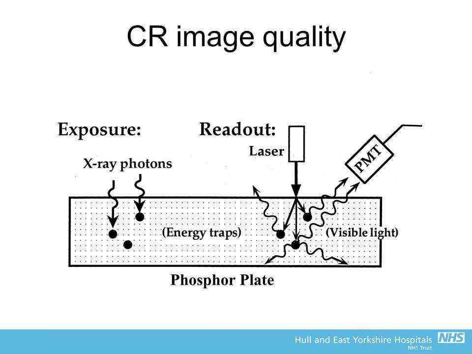 CR image quality