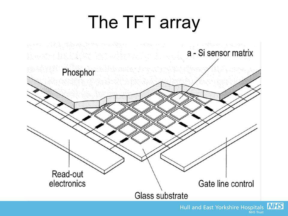 The TFT array