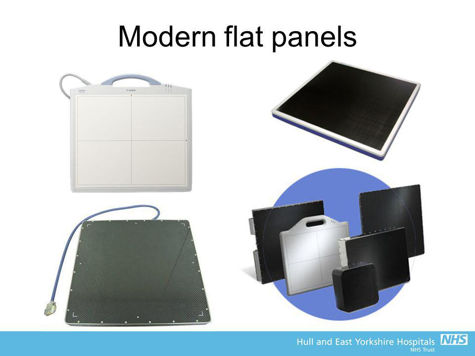 Modern flat panels