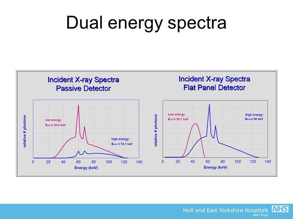 Dual energy spectra
