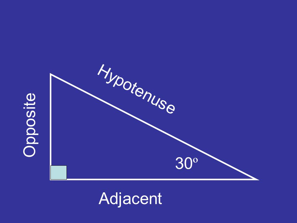 30 º Hypotenuse Adjacent Opposite