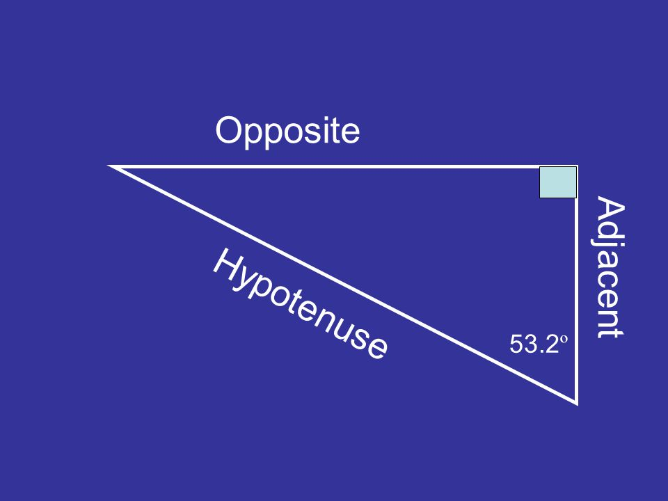 53.2 º Hypotenuse Adjacent Opposite