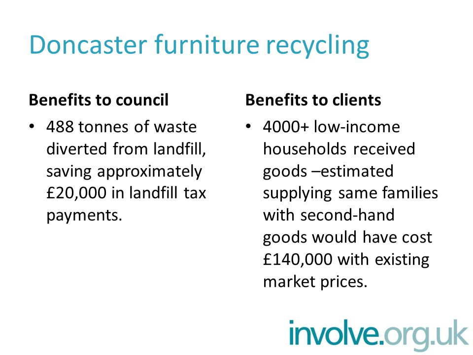 Doncaster furniture recycling Benefits to council 488 tonnes of waste diverted from landfill, saving approximately £20,000 in landfill tax payments. B