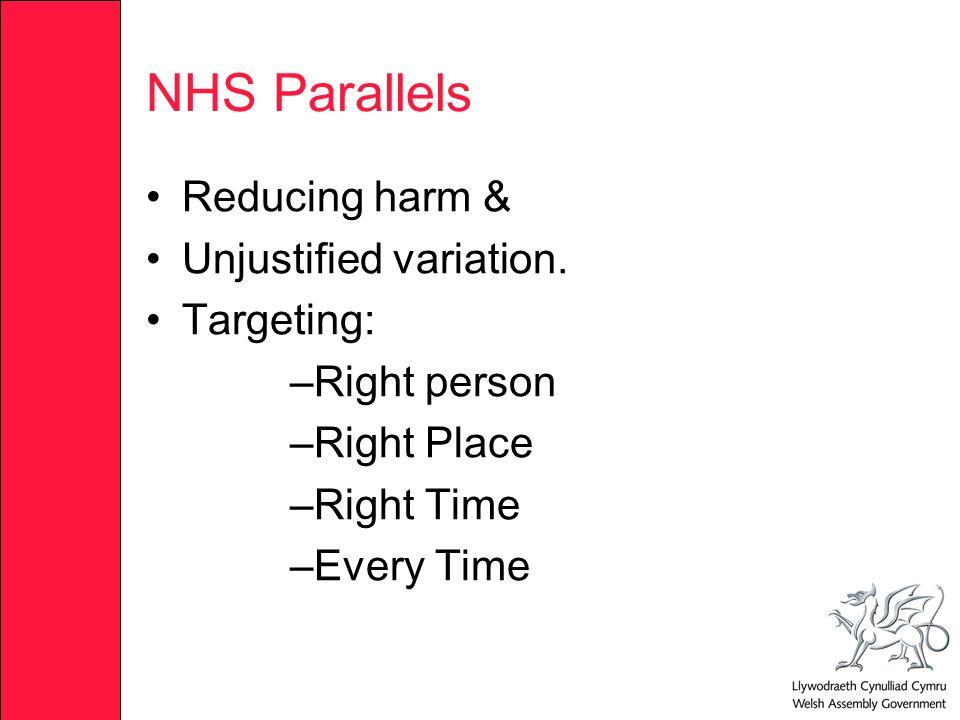 NHS Parallels Reducing harm & Unjustified variation.