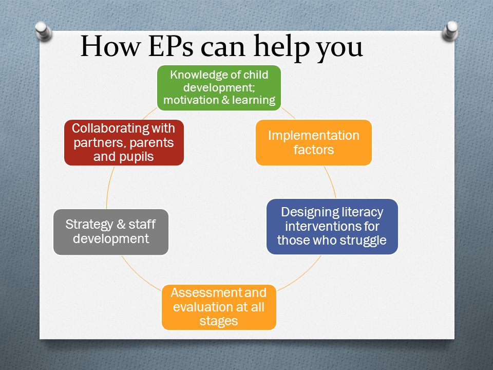 How EPs can help you Knowledge of child development; motivation & learning Implementation factors Designing literacy interventions for those who struggle Assessment and evaluation at all stages Strategy & staff development Collaborating with partners, parents and pupils