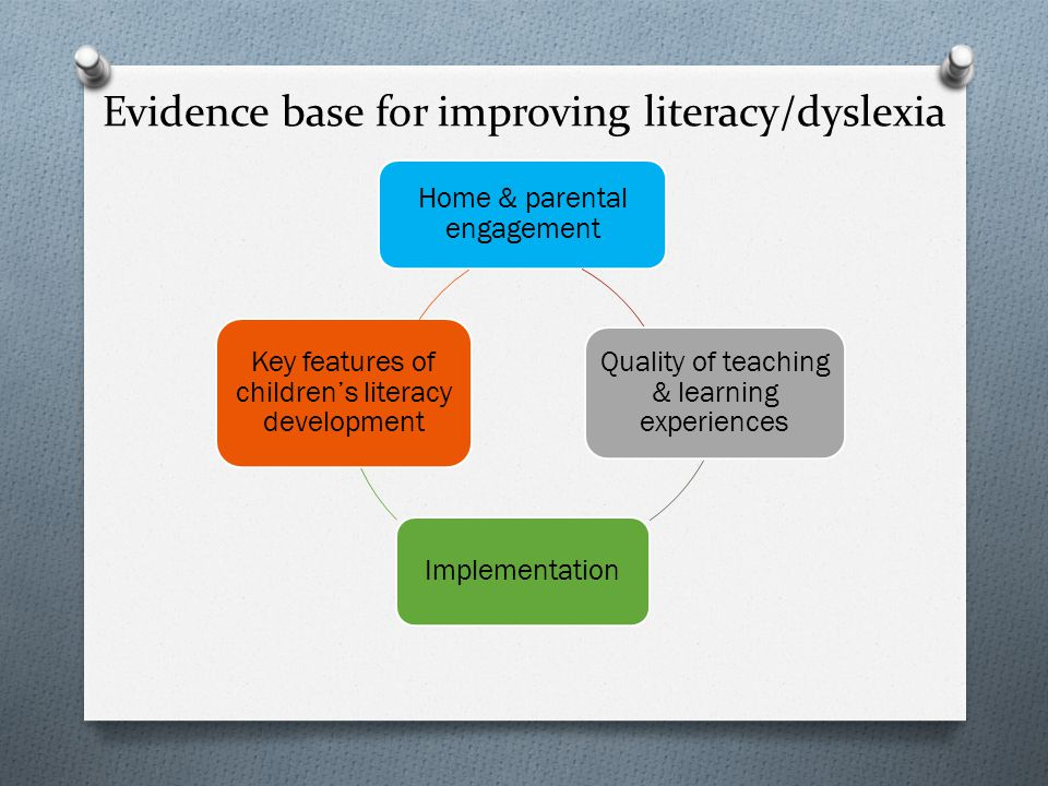 Home & parental engagement Quality of teaching & learning experiences Implementation Key features of children's literacy development Evidence base for improving literacy/dyslexia