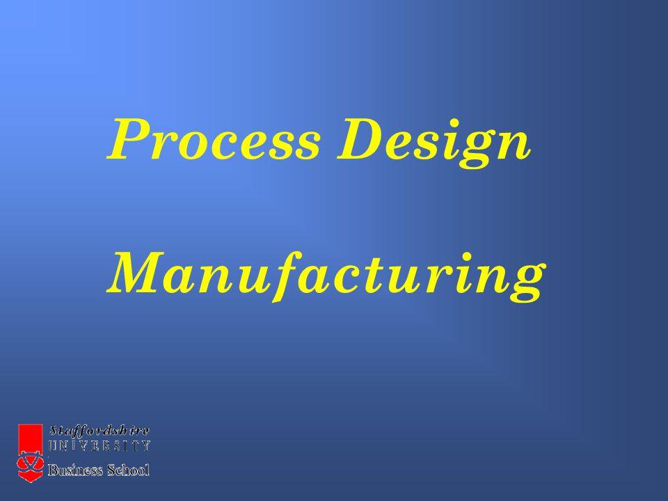 Process Design Manufacturing